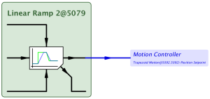 Ramp output connection