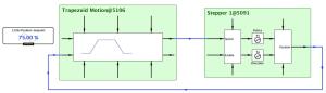 Motion Control FBL - Open Loop Stepper