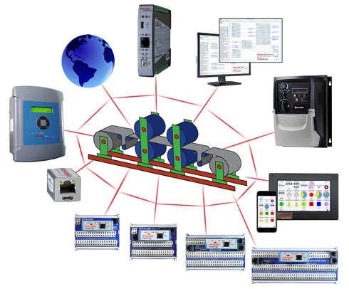 drive.web offers complete systems integration in one environment